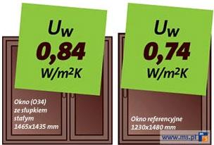uw_wood